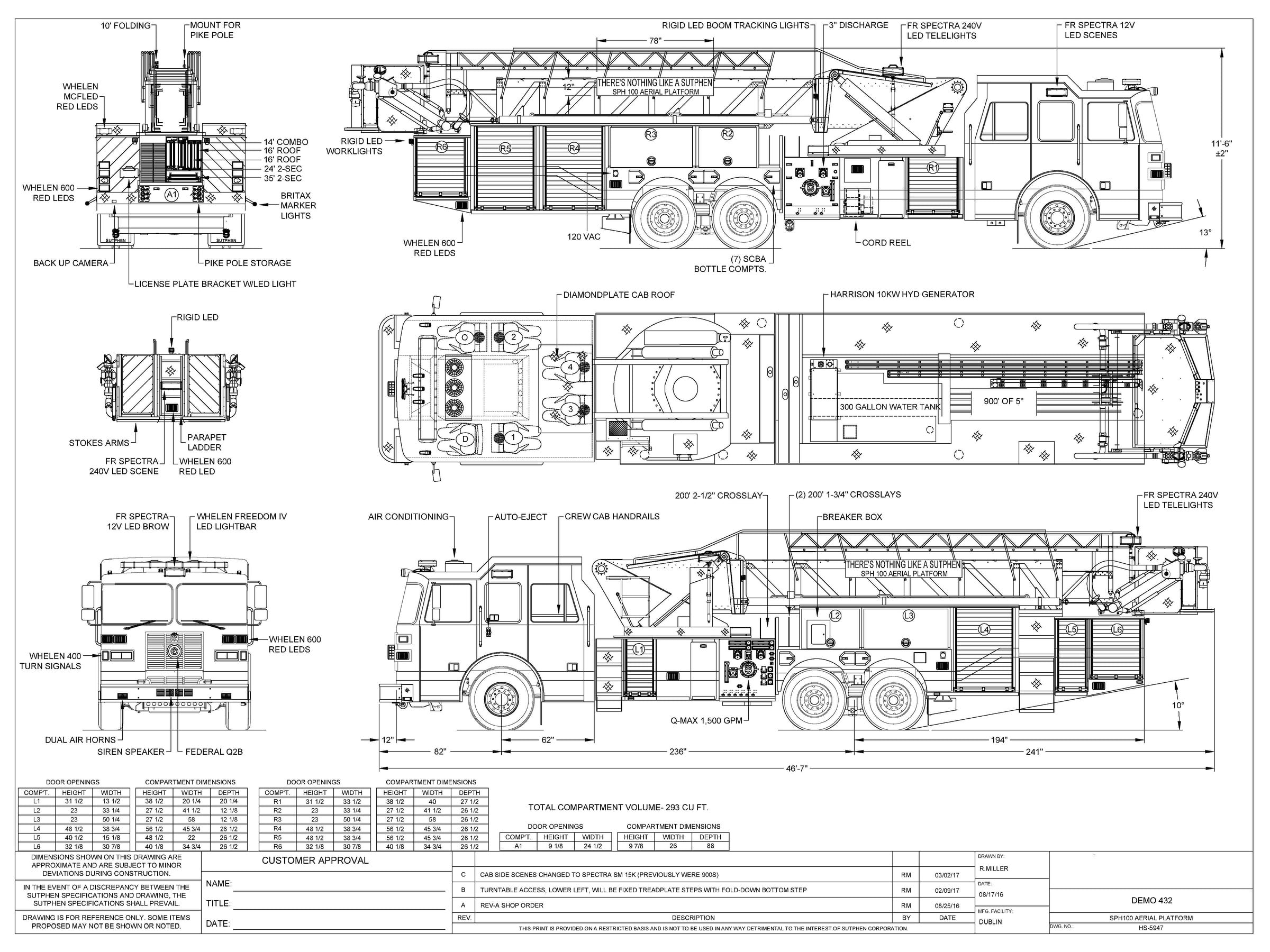 SPH 100 Aerial Platform, Demo 432