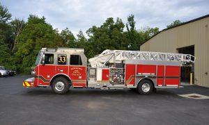 Lexington County Fire
