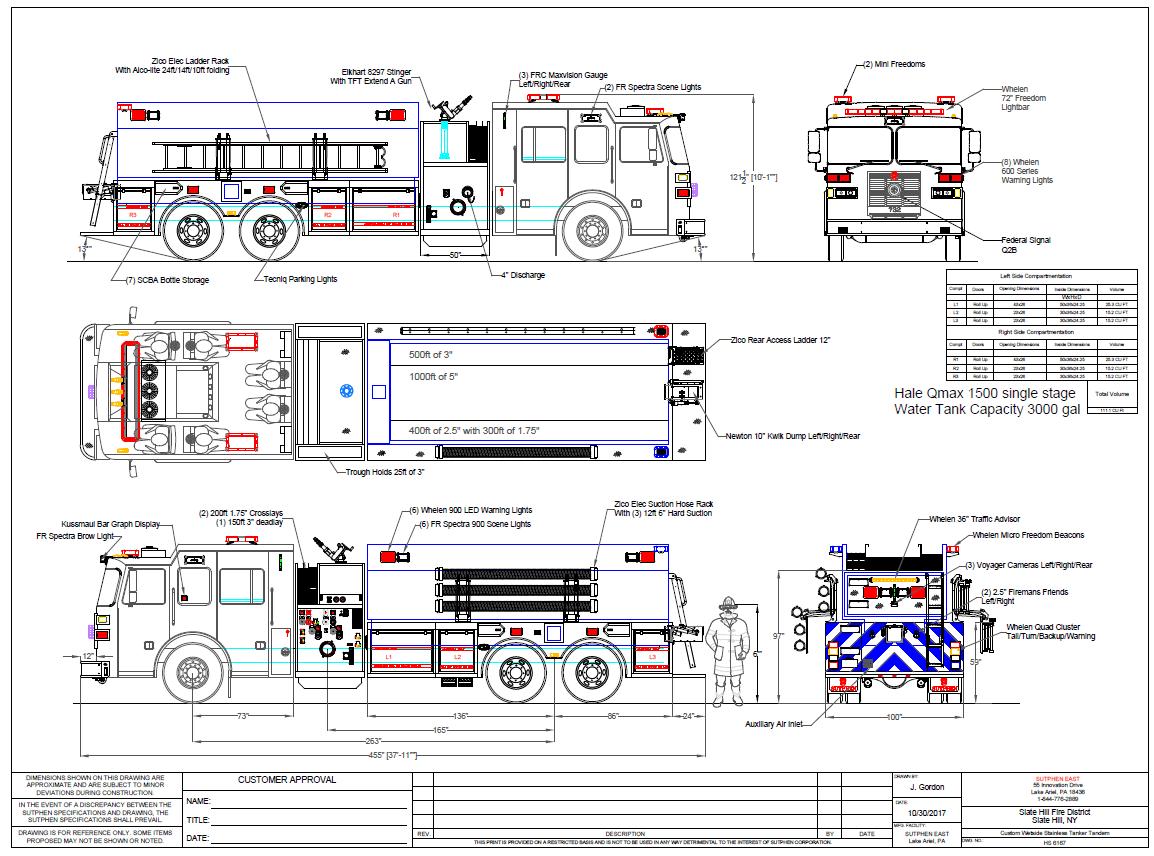 Custom Wetside Tanker – Slate Hill Fire District, NY