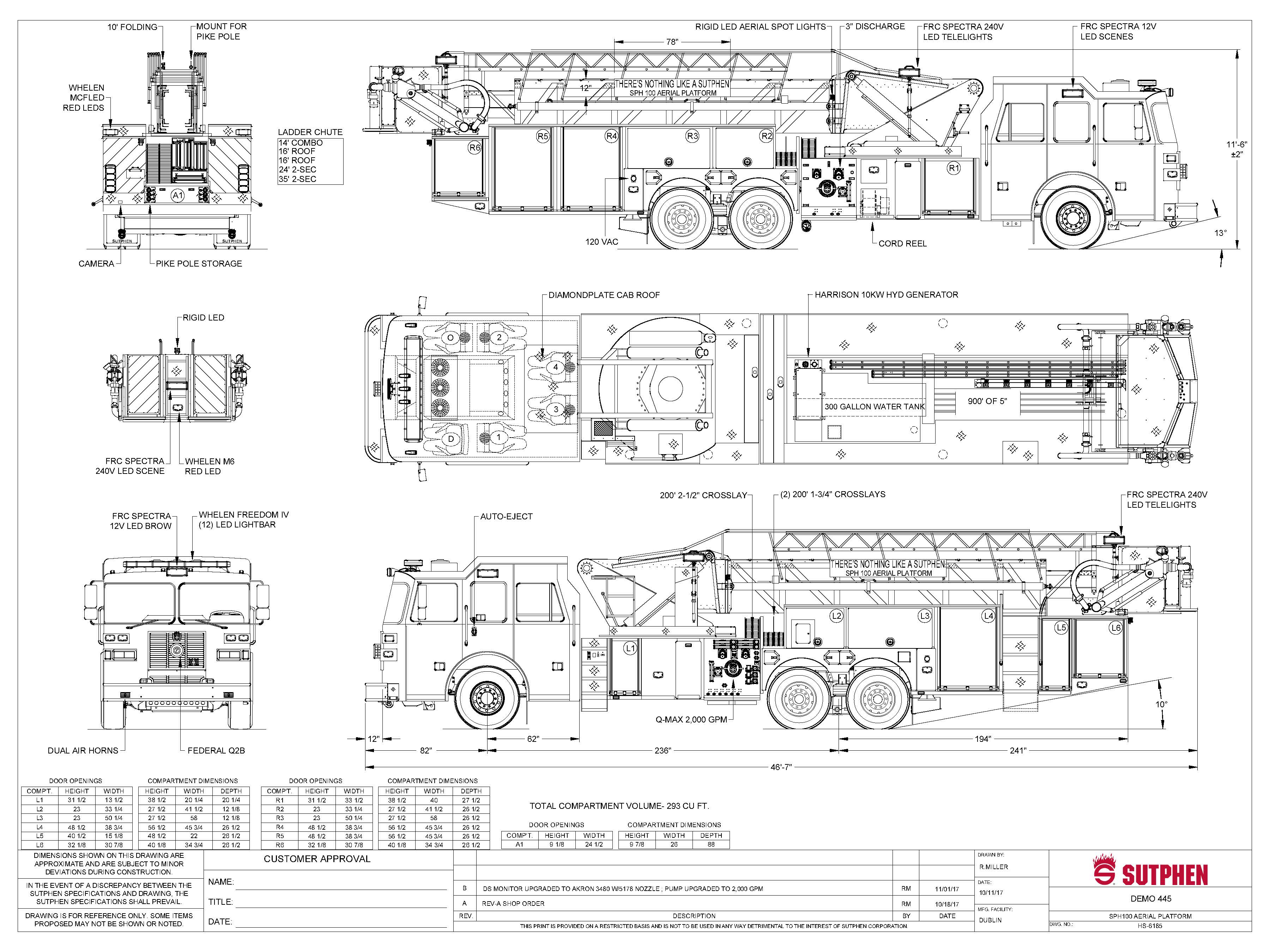 sph 100 aerial platform sutphen muncie pto wiring diagram demo 445, sph100 aerial platform