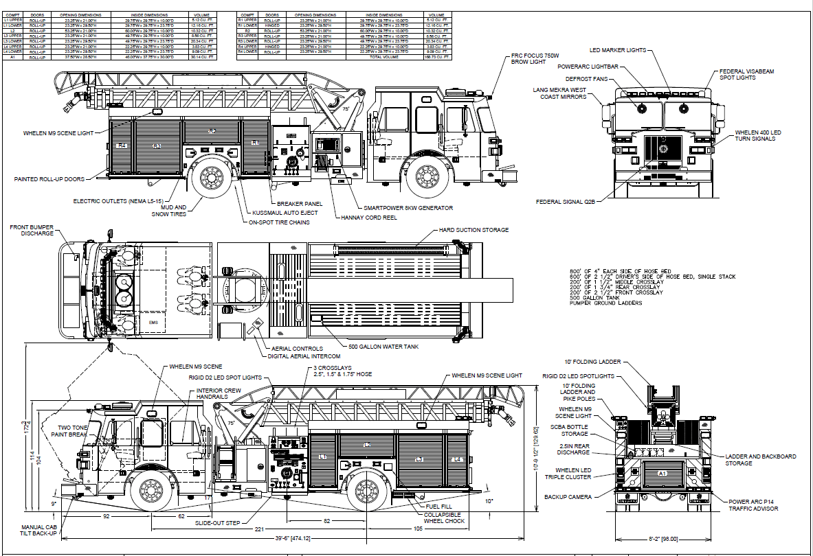 SA 75 – Columbia Fire Department, MO